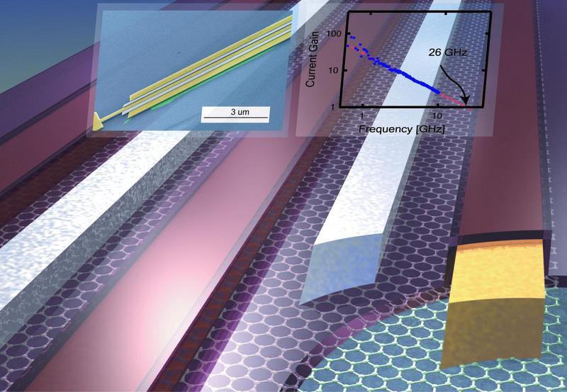 World's fastest transistor