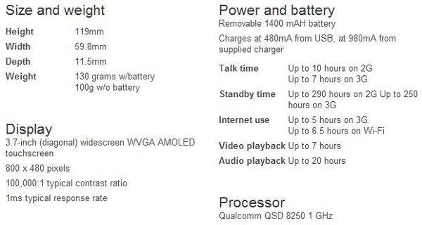 Google Nexus specifications